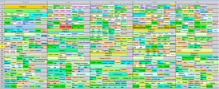 Распоред часова по одјељењима (важи од 2.9.2019.)
